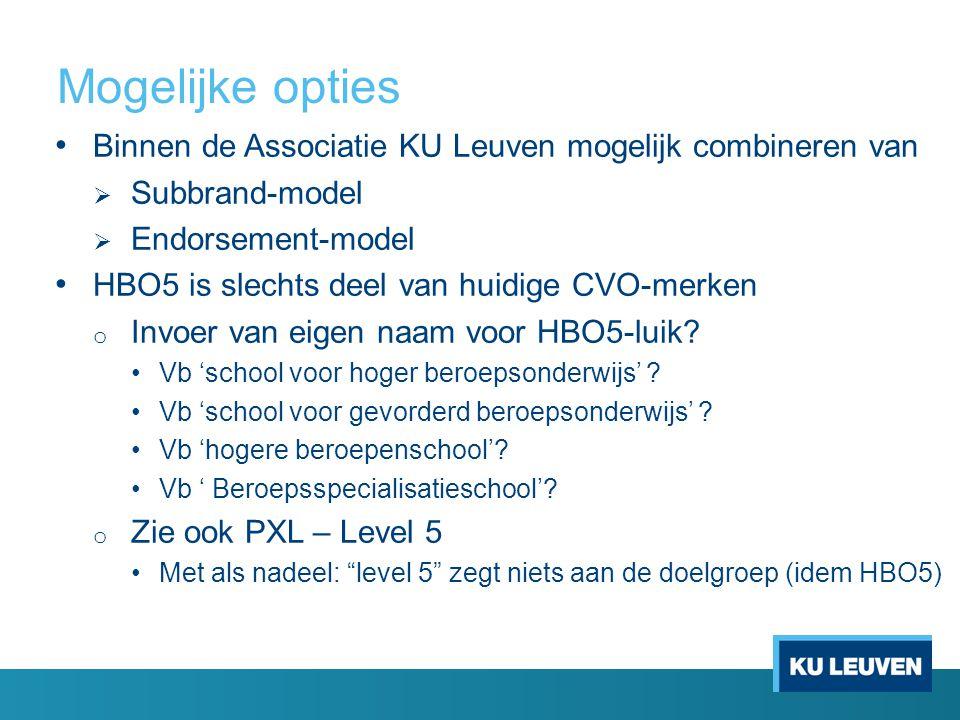 Mogelijke opties Binnen de Associatie KU Leuven mogelijk combineren van. Subbrand-model. Endorsement-model.