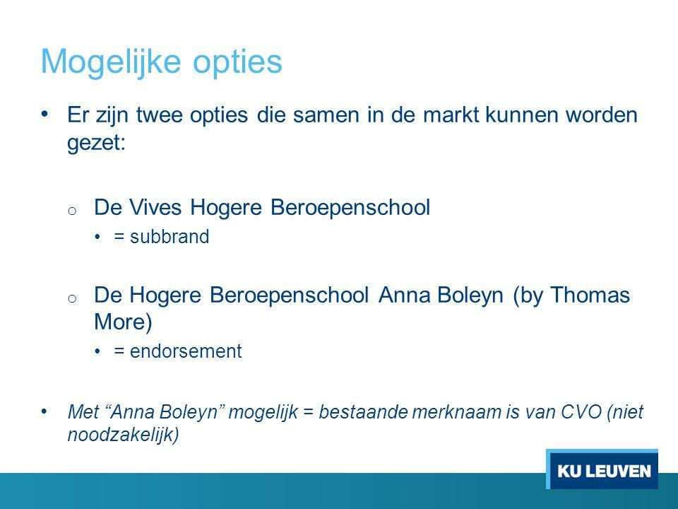 Mogelijke opties Er zijn twee opties die samen in de markt kunnen worden gezet: De Vives Hogere Beroepenschool.