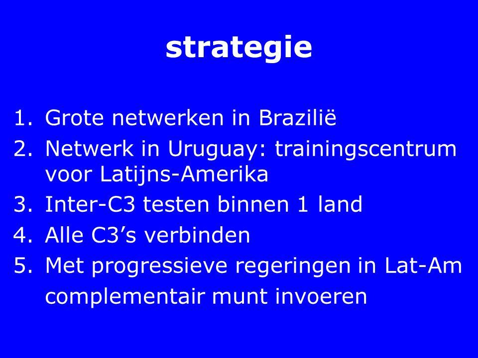 strategie Grote netwerken in Brazilië