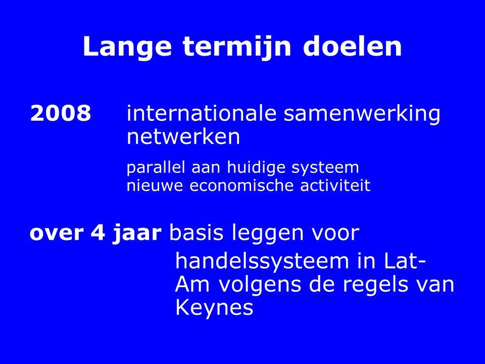 Lange termijn doelen 2008 internationale samenwerking netwerken