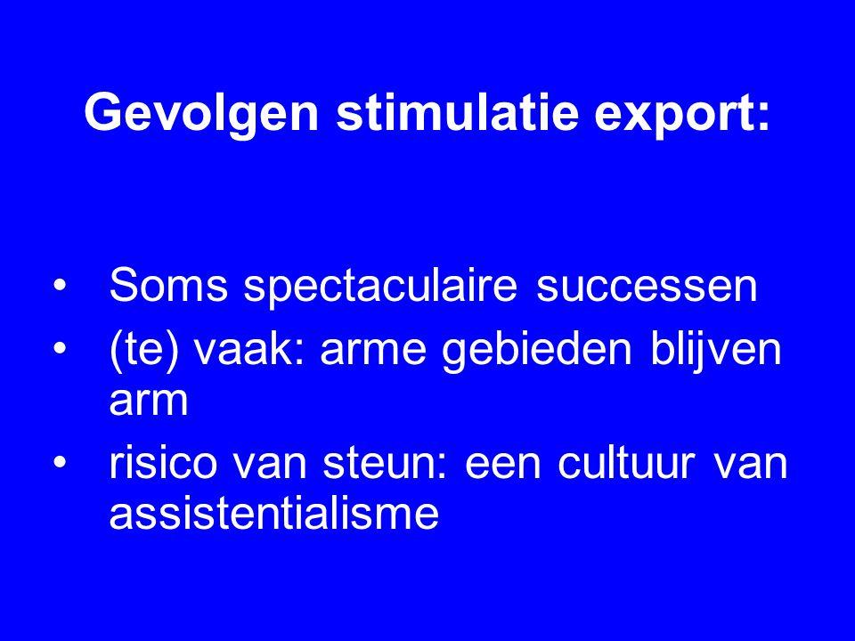 Gevolgen stimulatie export: