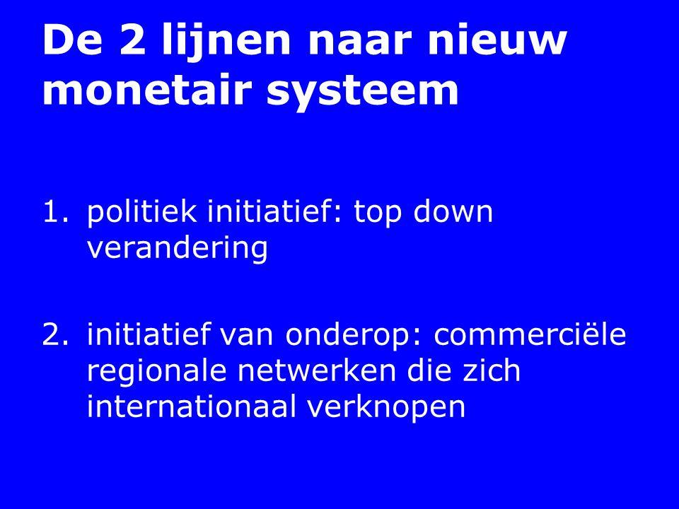 De 2 lijnen naar nieuw monetair systeem