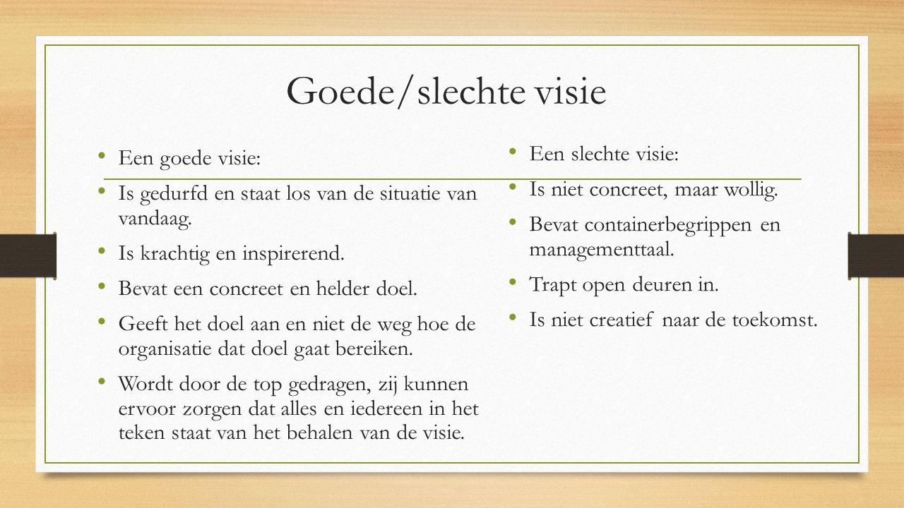 Goede/slechte visie Een slechte visie: Een goede visie: