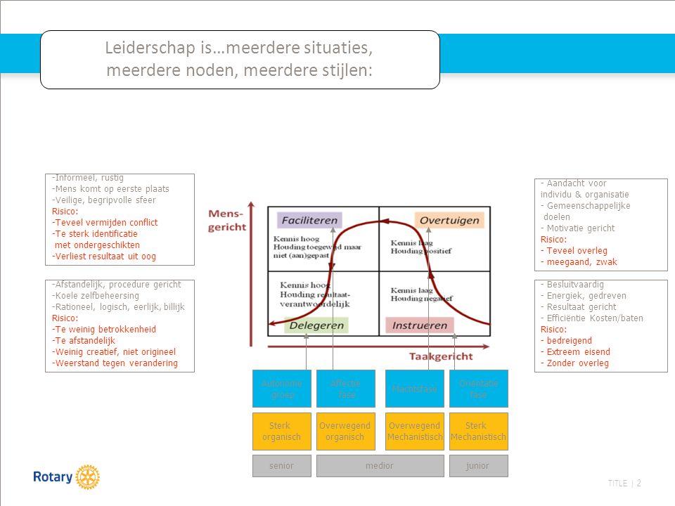 Leiderschap is…meerdere situaties, meerdere noden, meerdere stijlen: