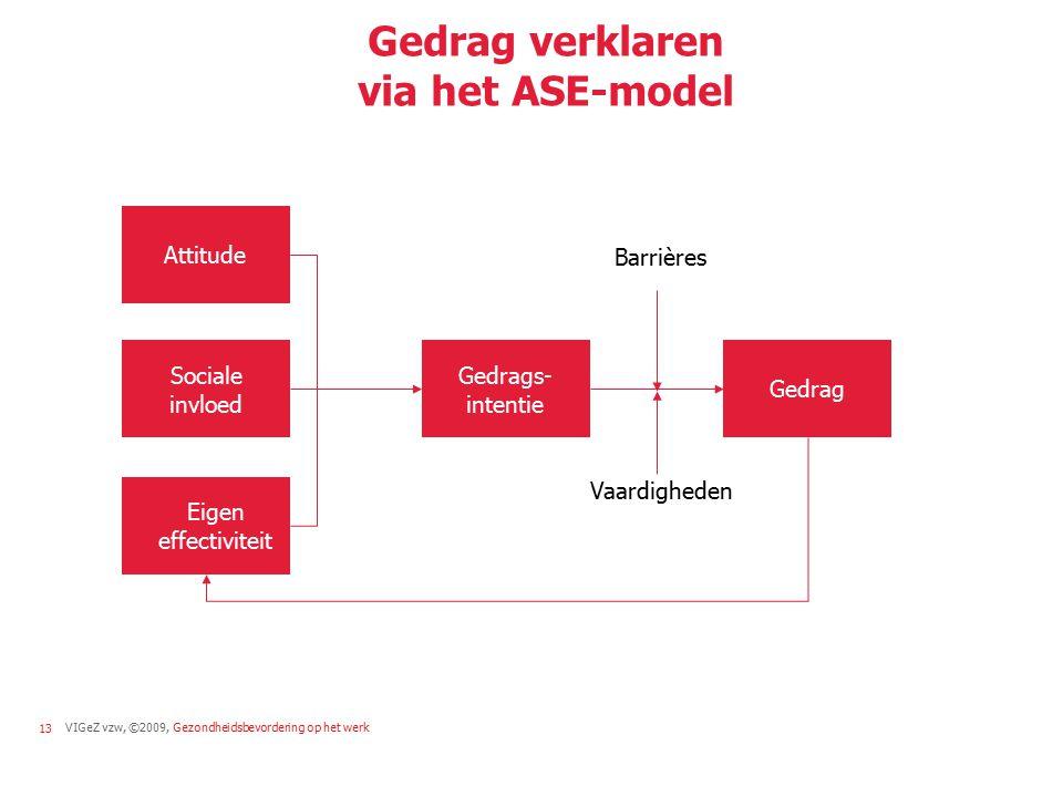 Gedrag verklaren via het ASE-model