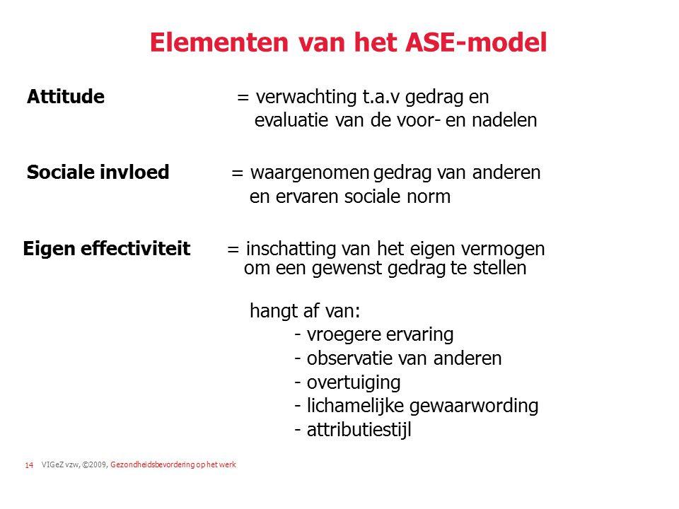 Elementen van het ASE-model