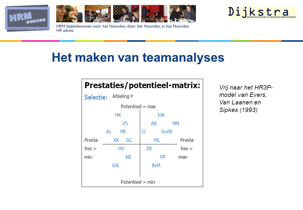 Het maken van teamanalyses