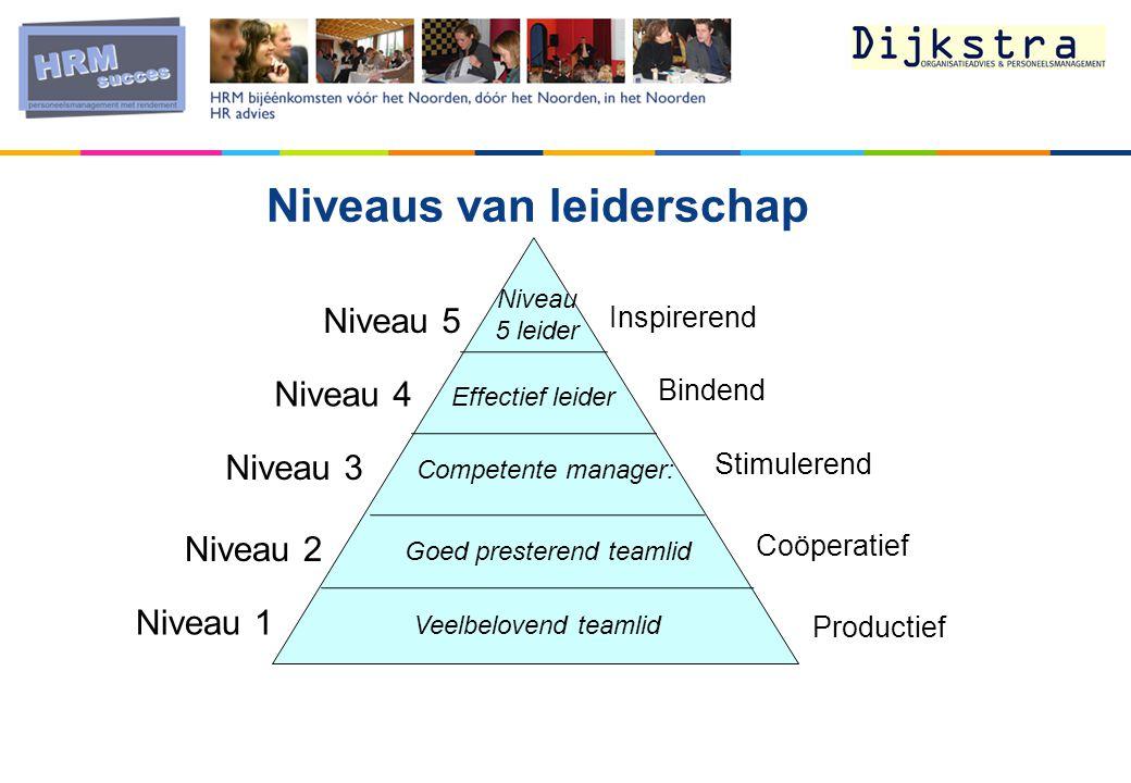 Niveaus van leiderschap