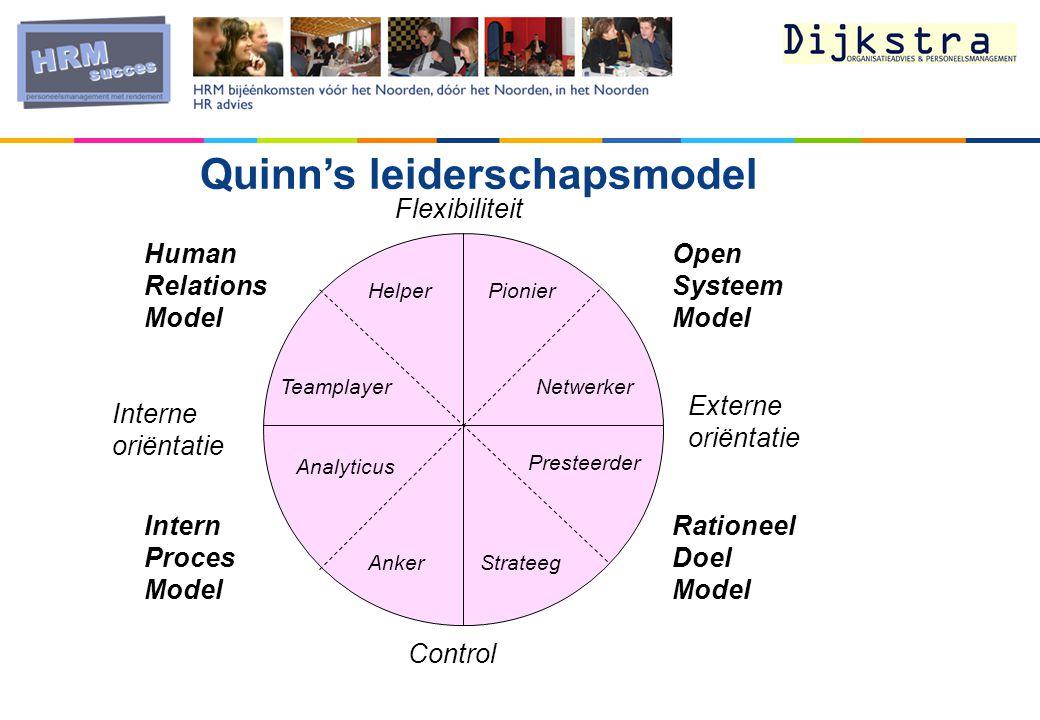 Quinn's leiderschapsmodel