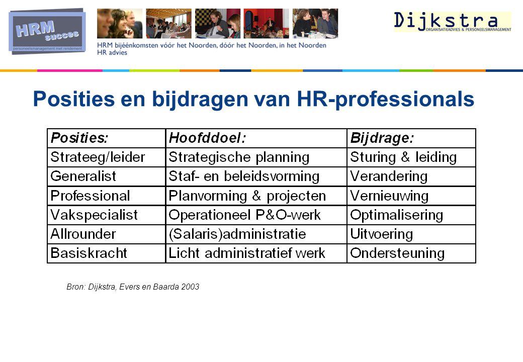 Posities en bijdragen van HR-professionals