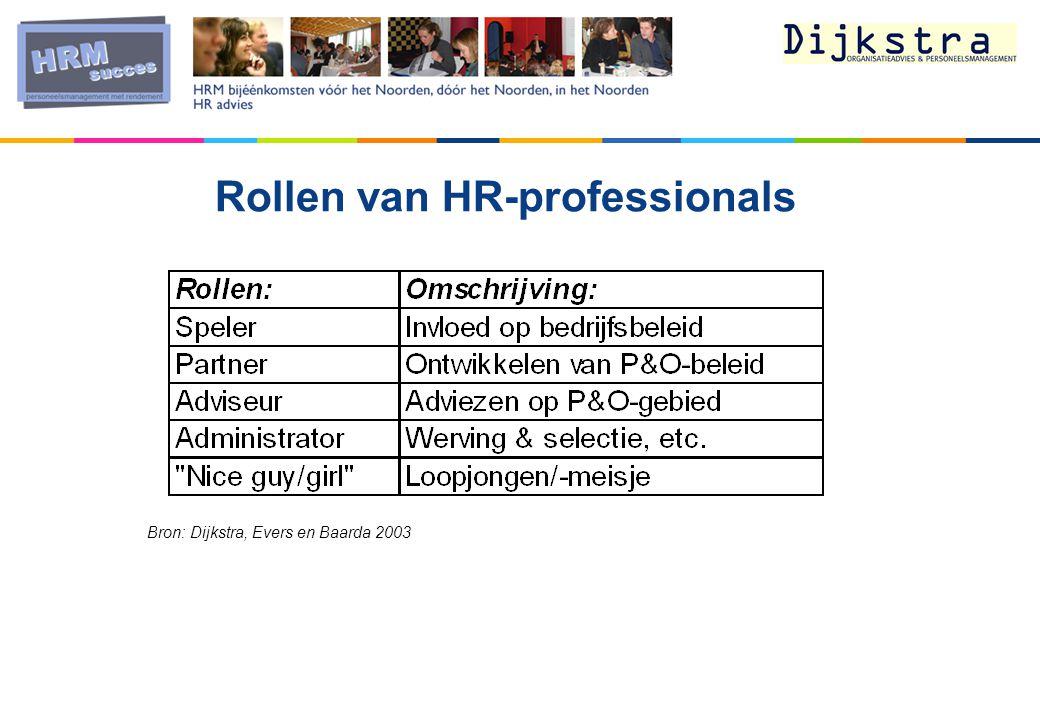 Rollen van HR-professionals