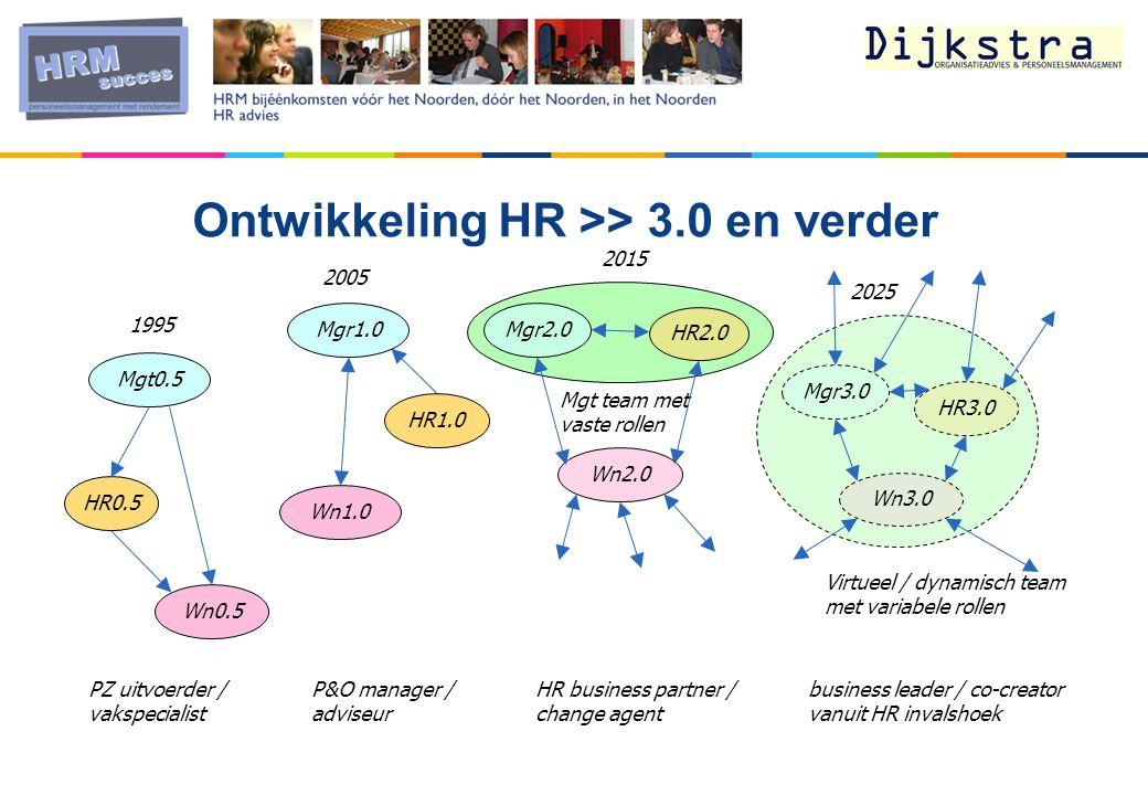 Ontwikkeling HR >> 3.0 en verder