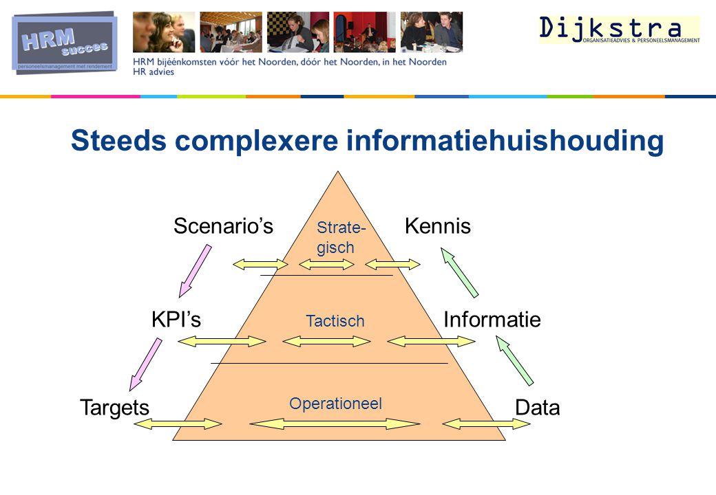 Steeds complexere informatiehuishouding