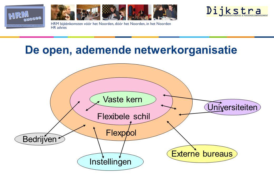 De open, ademende netwerkorganisatie
