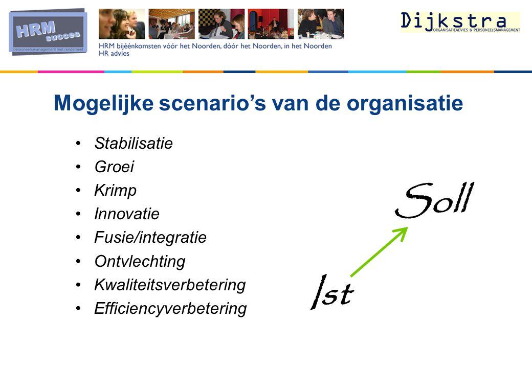Mogelijke scenario's van de organisatie