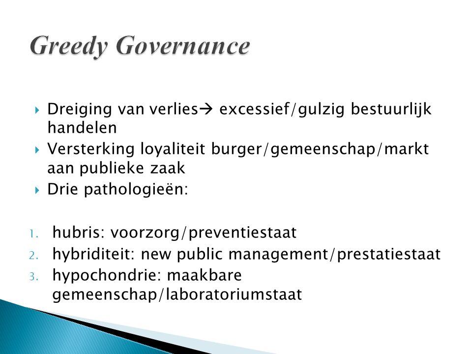 Greedy Governance Dreiging van verlies excessief/gulzig bestuurlijk handelen. Versterking loyaliteit burger/gemeenschap/markt aan publieke zaak.