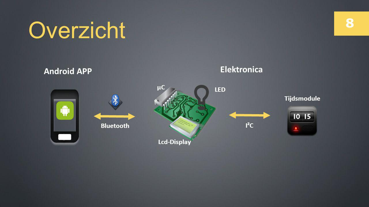 Overzicht Elektronica Android APP µC LED Tijdsmodule Bluetooth I²C