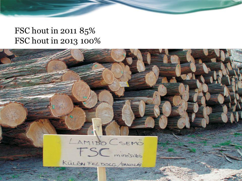 FSC hout in 2011 85% FSC hout in 2013 100%