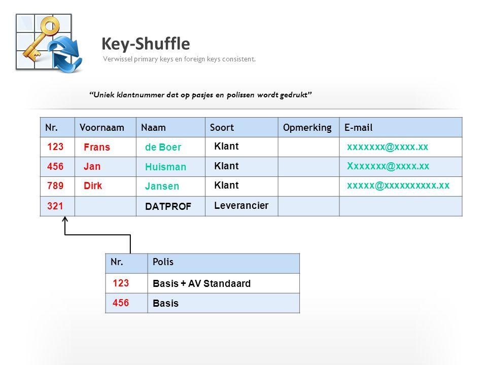 Key-Shuffle Nr. Voornaam Naam Soort Opmerking E-mail 321 789 123 Frans