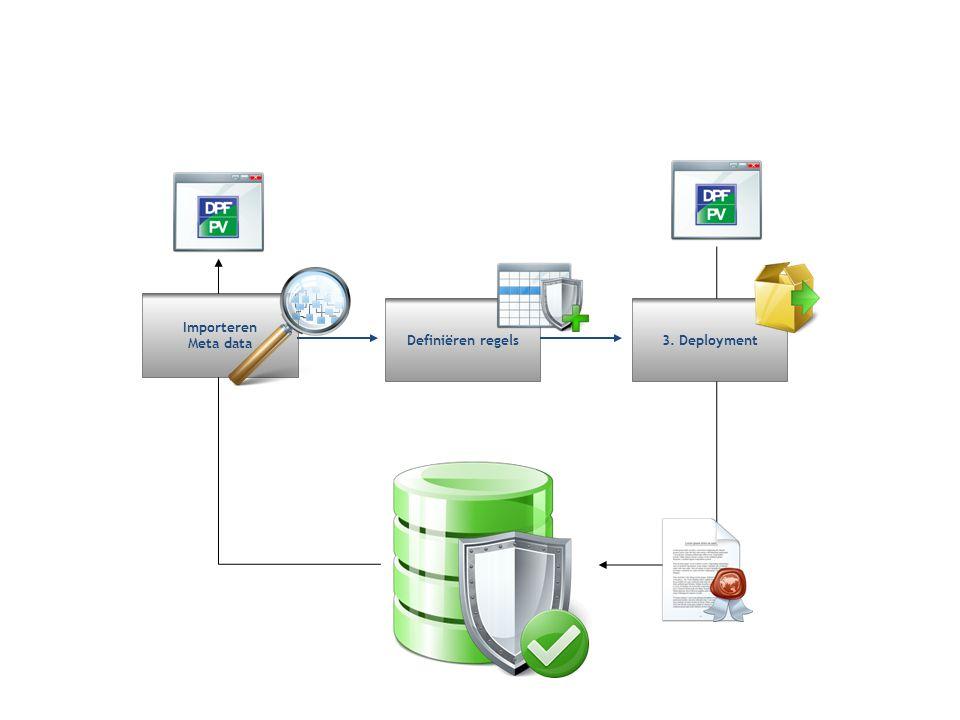 3. Deployment Definiëren regels Importeren Meta data