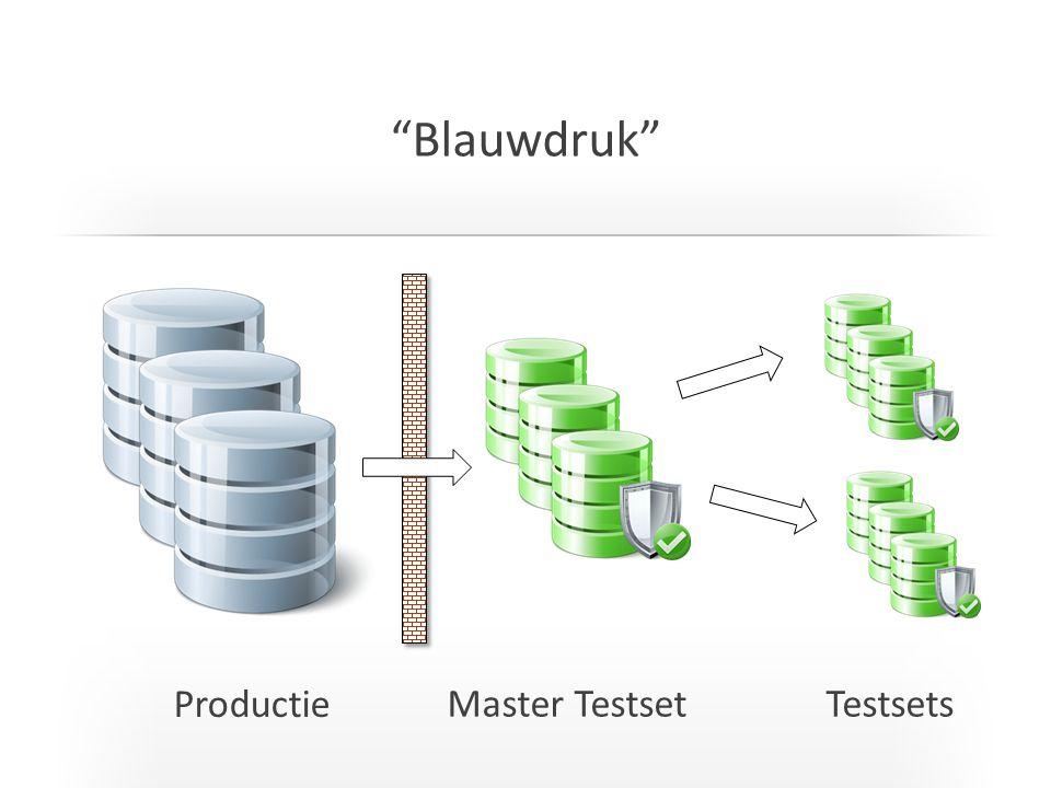 Blauwdruk Productie Master Testset Testsets