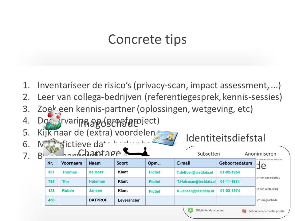 Concrete tips veilig bruikbaar Imagoschade Identiteitsdiefstal