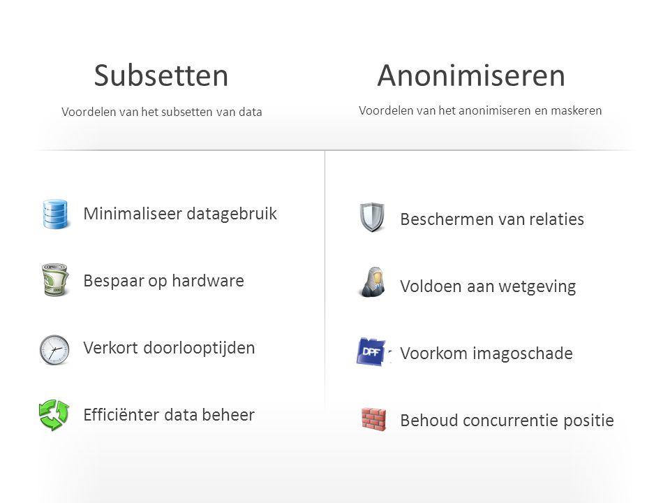 Subsetten Anonimiseren Minimaliseer datagebruik