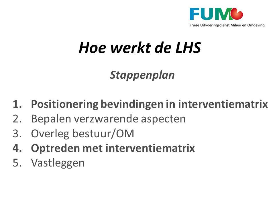 Hoe werkt de LHS Stappenplan