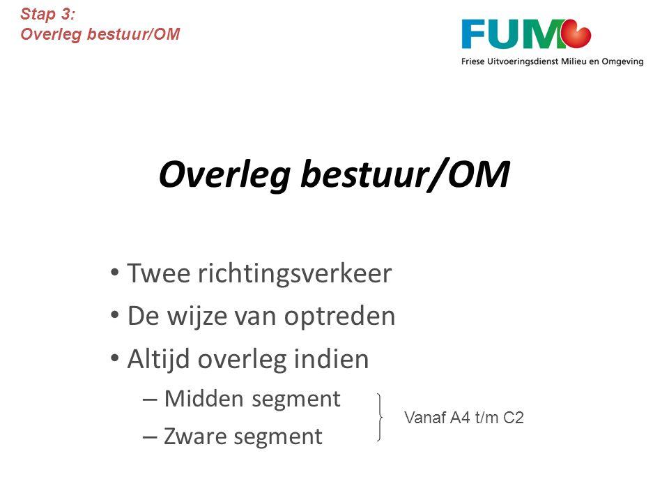 Overleg bestuur/OM Twee richtingsverkeer De wijze van optreden