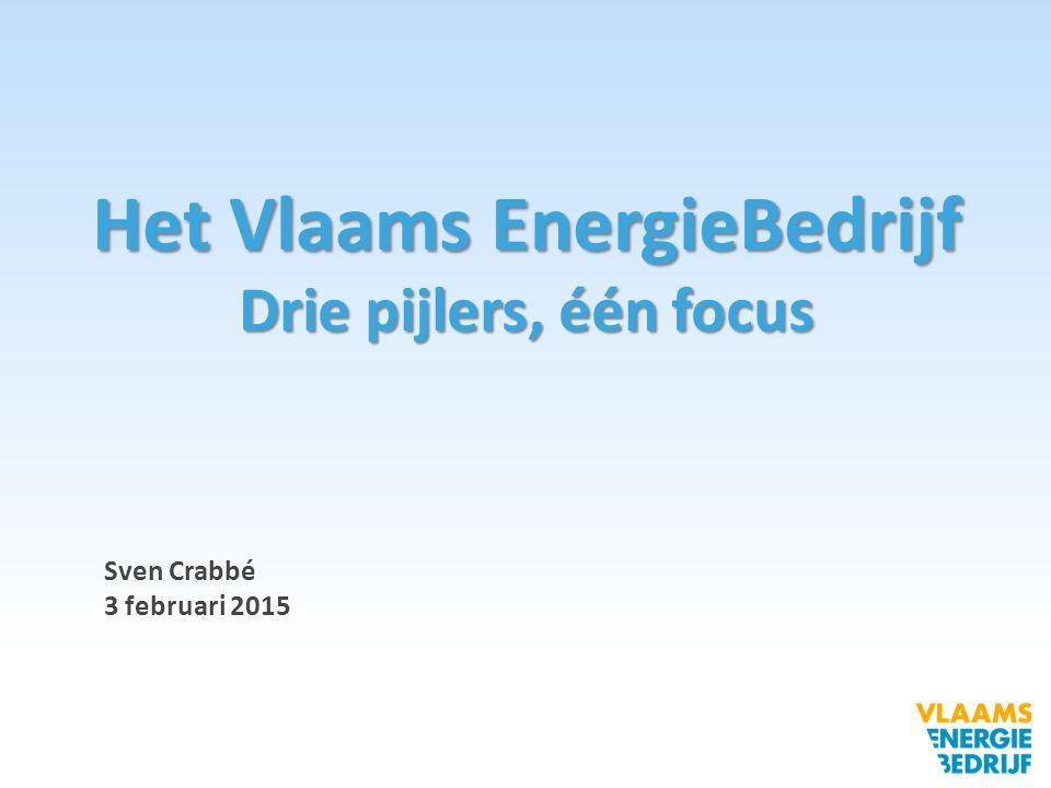 Het Vlaams EnergieBedrijf