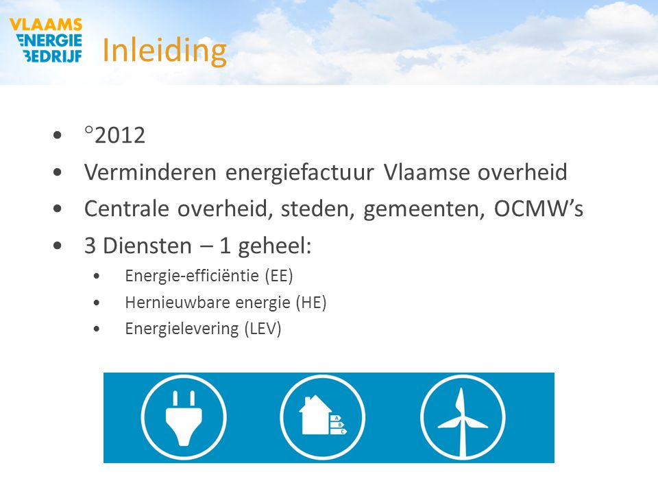 Inleiding 2012 Verminderen energiefactuur Vlaamse overheid