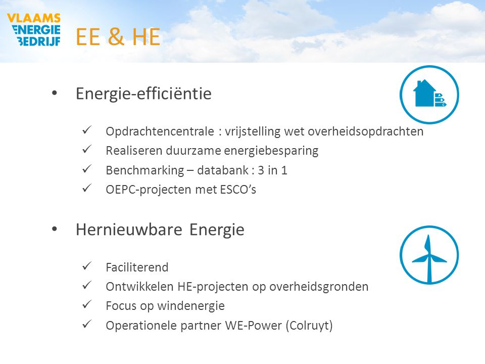 EE & HE Energie-efficiëntie Hernieuwbare Energie