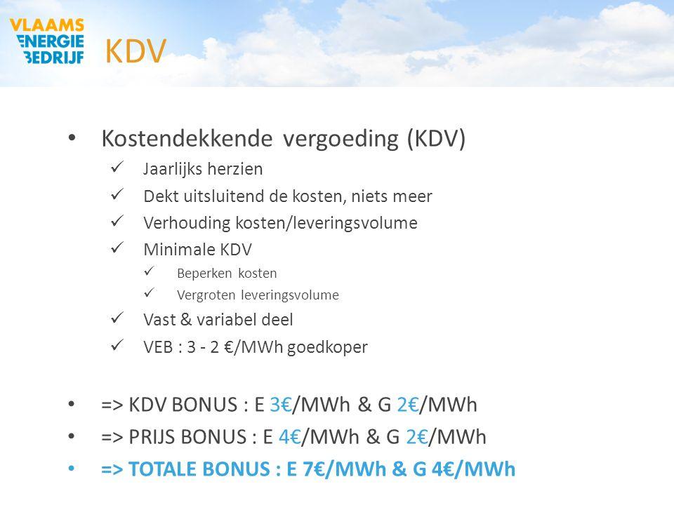 KDV Kostendekkende vergoeding (KDV)