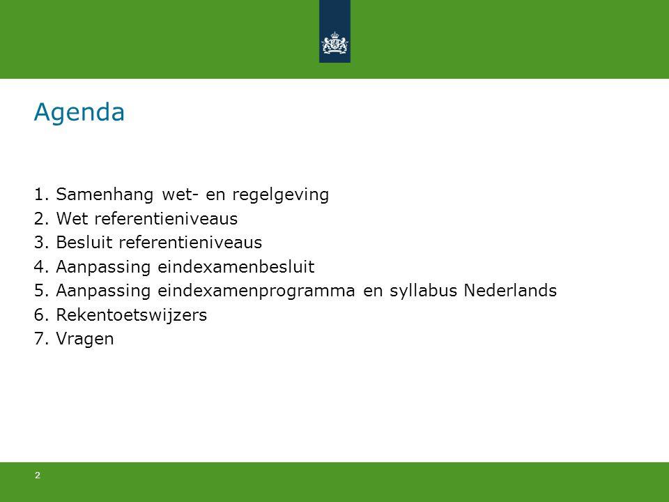 Agenda Samenhang wet- en regelgeving Wet referentieniveaus