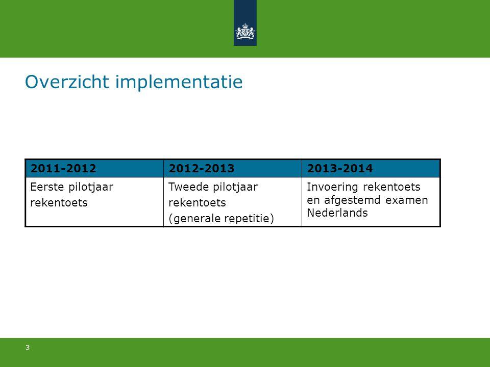 Overzicht implementatie
