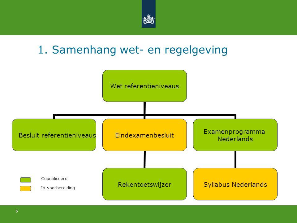 1. Samenhang wet- en regelgeving