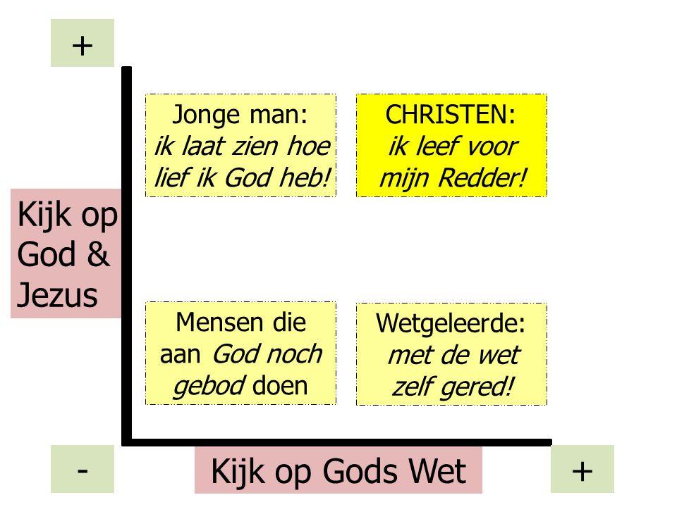 + Kijk op God & Jezus - Kijk op Gods Wet + Jonge man: