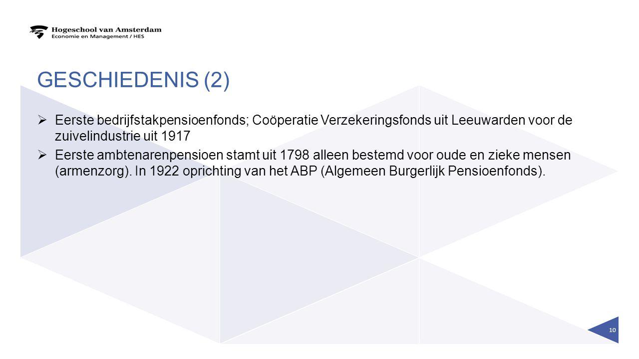 Geschiedenis (2) Eerste bedrijfstakpensioenfonds; Coöperatie Verzekeringsfonds uit Leeuwarden voor de zuivelindustrie uit 1917.