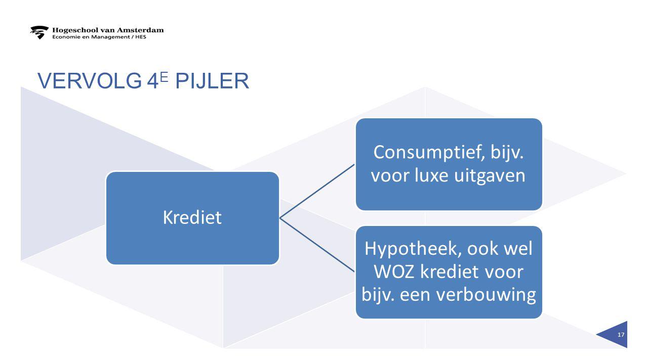 Vervolg 4e pijler Krediet Consumptief, bijv. voor luxe uitgaven