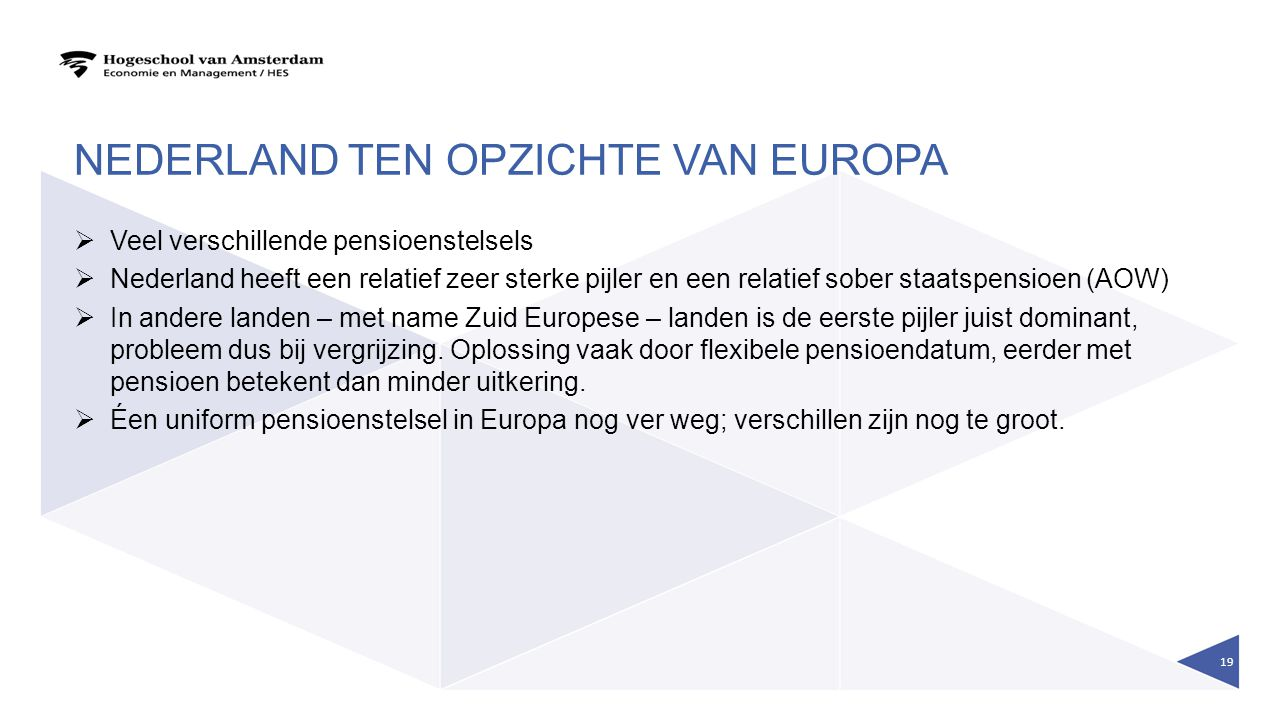 Nederland ten opzichte van Europa