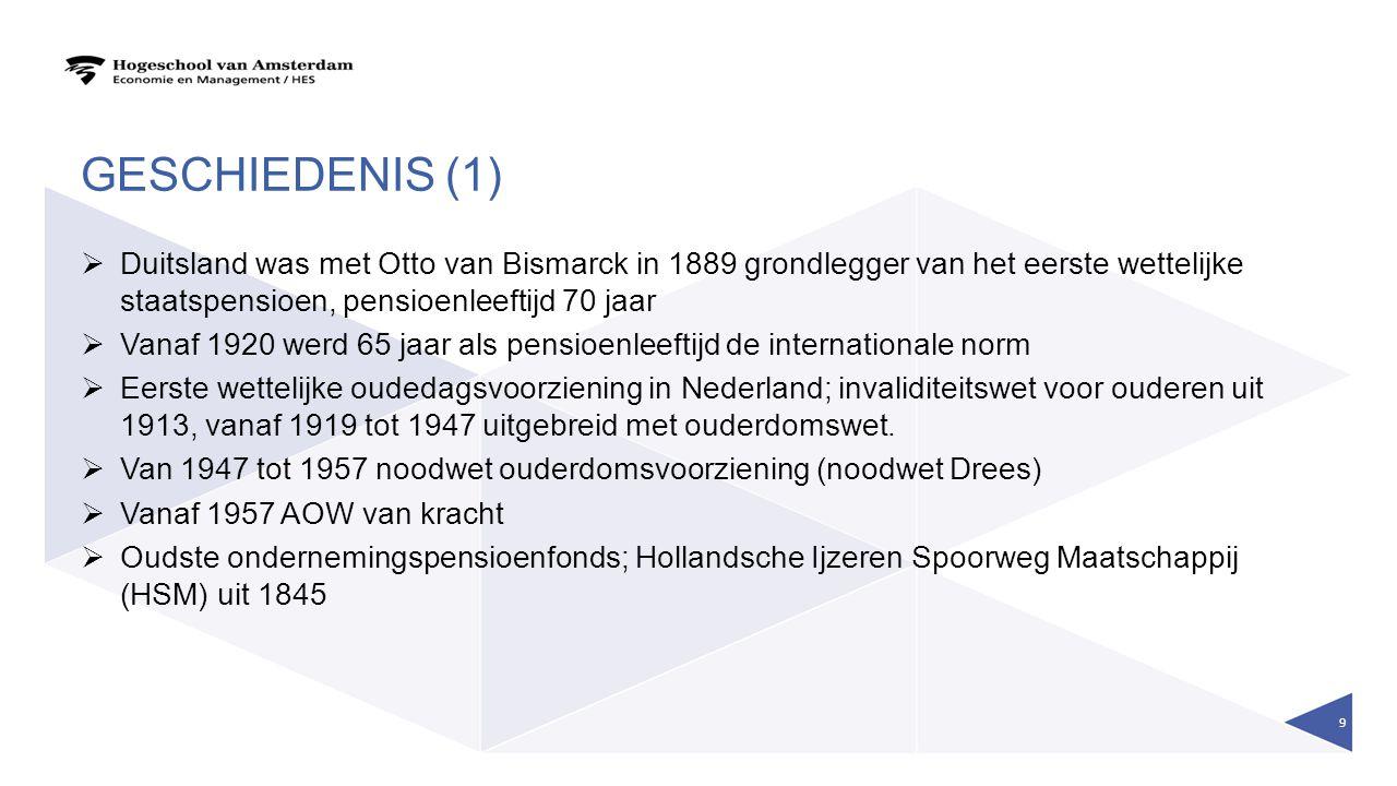 Geschiedenis (1) Duitsland was met Otto van Bismarck in 1889 grondlegger van het eerste wettelijke staatspensioen, pensioenleeftijd 70 jaar.