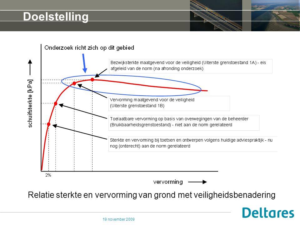 Doelstelling Relatie sterkte en vervorming van grond met veiligheidsbenadering 19 november 2009