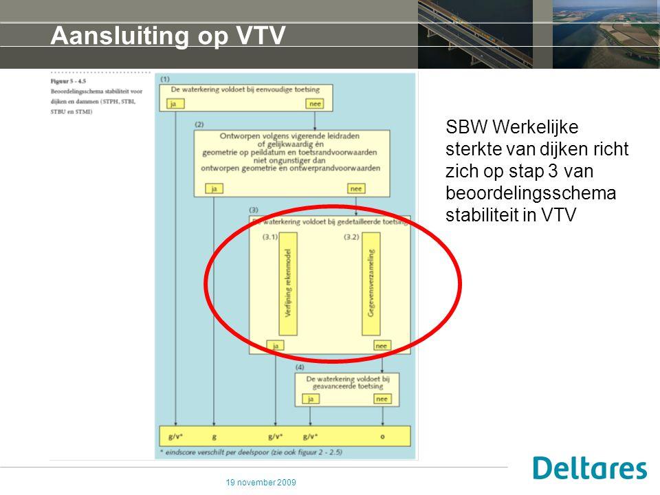 8 april 2017 Aansluiting op VTV. SBW Werkelijke sterkte van dijken richt zich op stap 3 van beoordelingsschema stabiliteit in VTV.