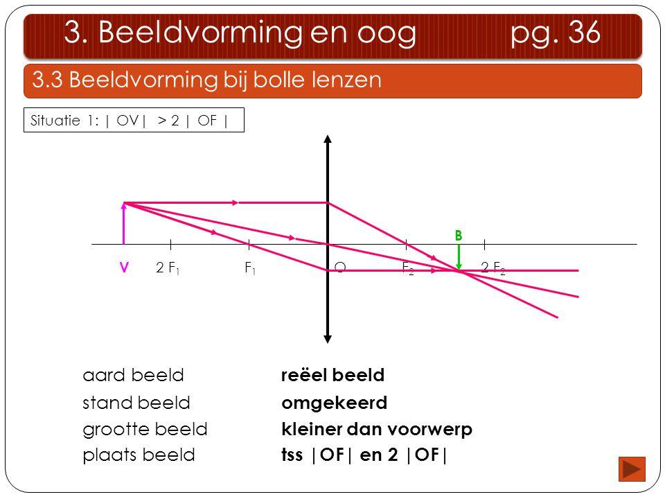 3. Beeldvorming en oog pg. 36 3.3 Beeldvorming bij bolle lenzen