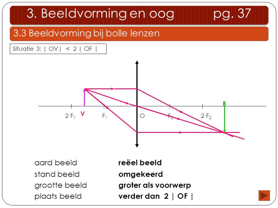 3. Beeldvorming en oog pg. 37 3.3 Beeldvorming bij bolle lenzen