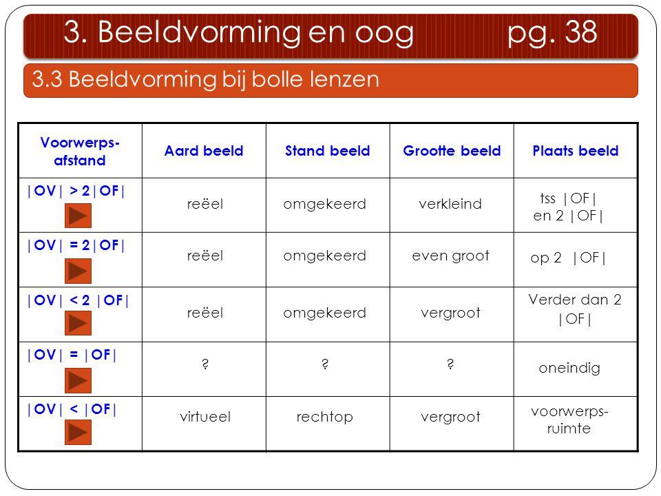 3. Beeldvorming en oog pg. 38 3.3 Beeldvorming bij bolle lenzen