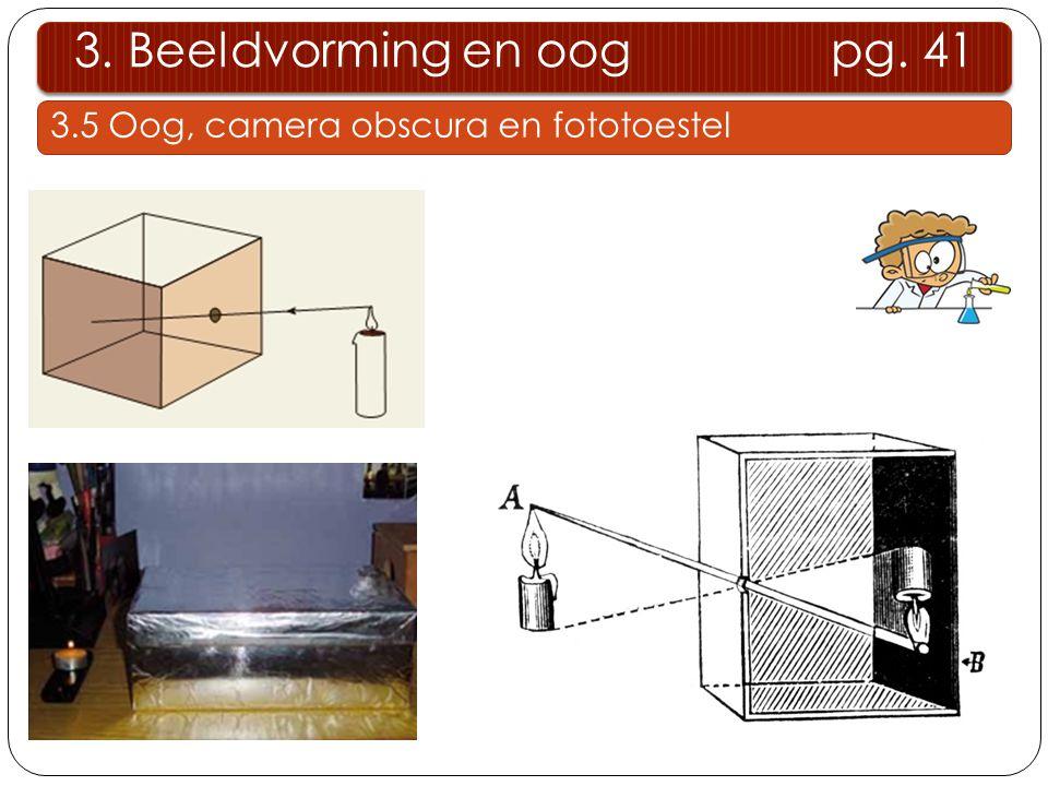3. Beeldvorming en oog pg. 41 3.5 Oog, camera obscura en fototoestel