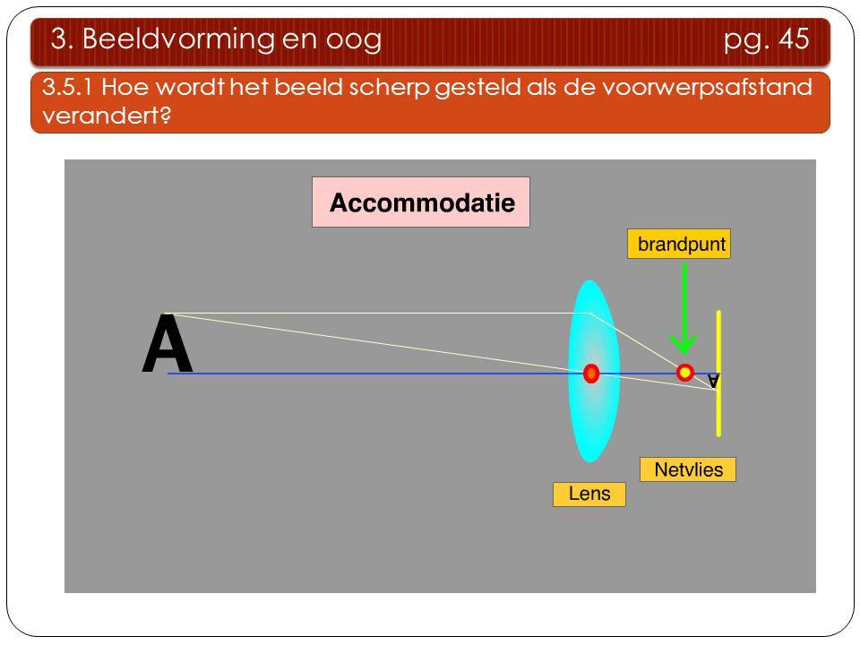 3. Beeldvorming en oog pg.