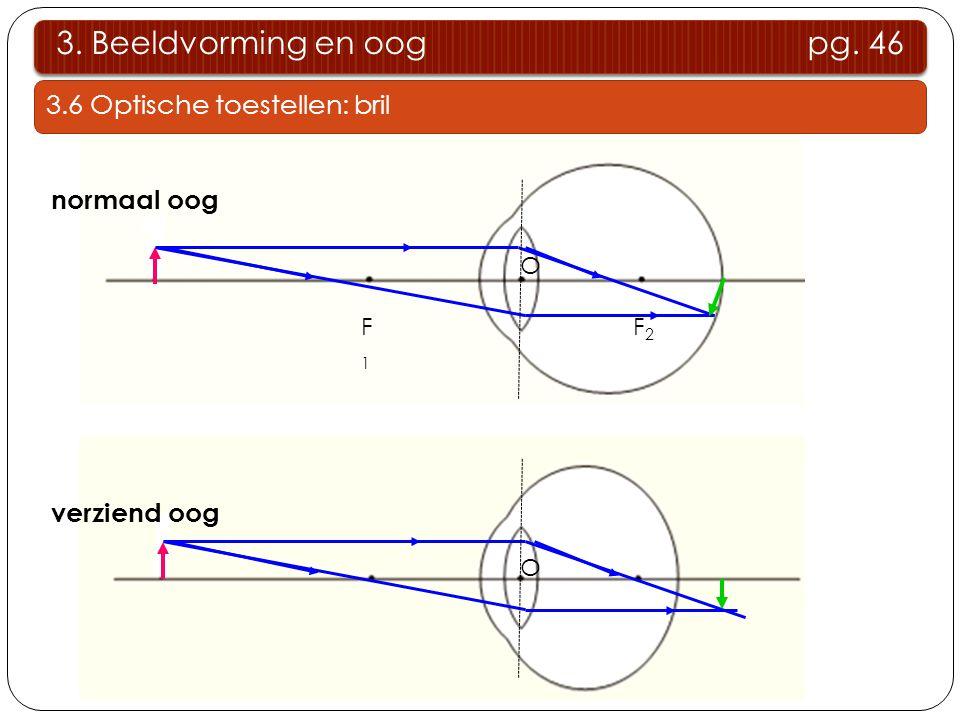 3. Beeldvorming en oog pg. 46 3.6 Optische toestellen: bril