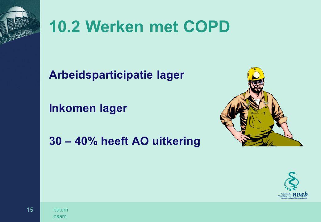 10.2 Werken met COPD Arbeidsparticipatie lager Inkomen lager
